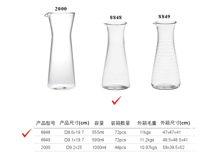 PC Sub-Decanter (Light Body)