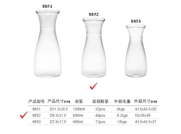 PC Decanter (Flat)